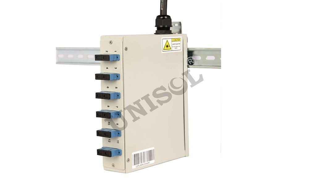 12-PORT-MINIATURE-DIN-RAIL-MOUNT-FIBER-OPTIC-PATCH-PANEL-LIU-2.jpg